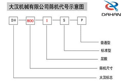 800振动筛代号图