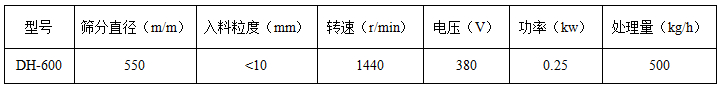 600型振动筛参数