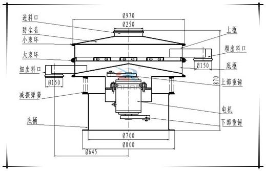 直径800mm振动筛结构图