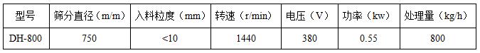 直径800振动筛技术参数